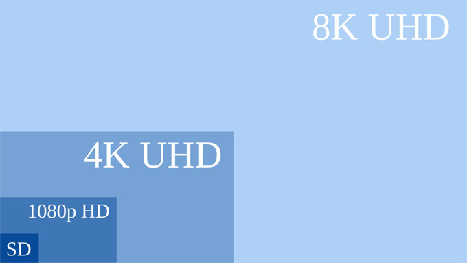 8K UHD